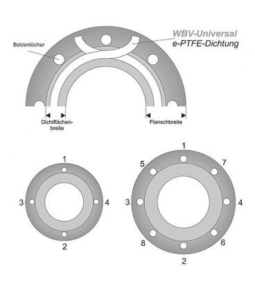 Ruban PTFE joint plat 5x2,0 mm 1 bobine de 20 metres
