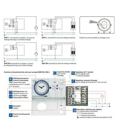 Theben thermostat a horloge RAM 721 blanc Curseurs programme 24 heures